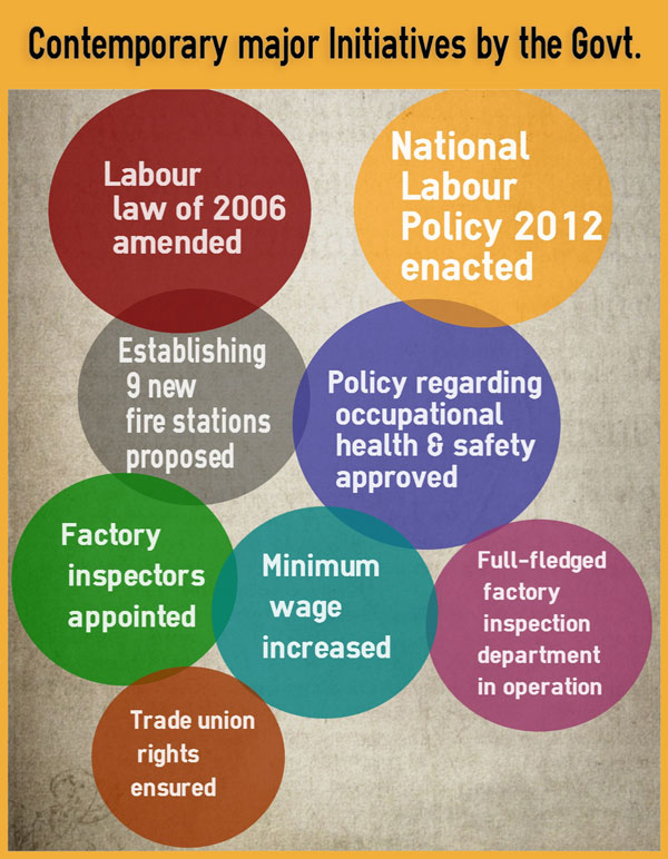 labour-issues_29052014