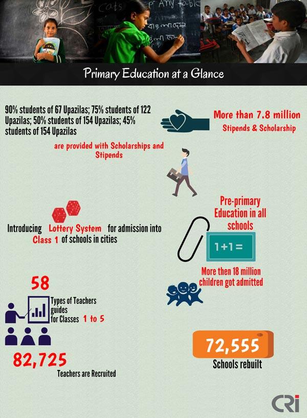 Infographic-0911