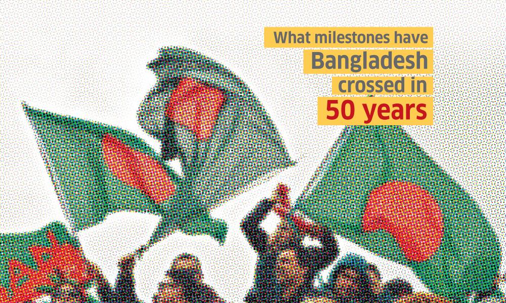 What milestones have Bangladesh crossed in 50 years